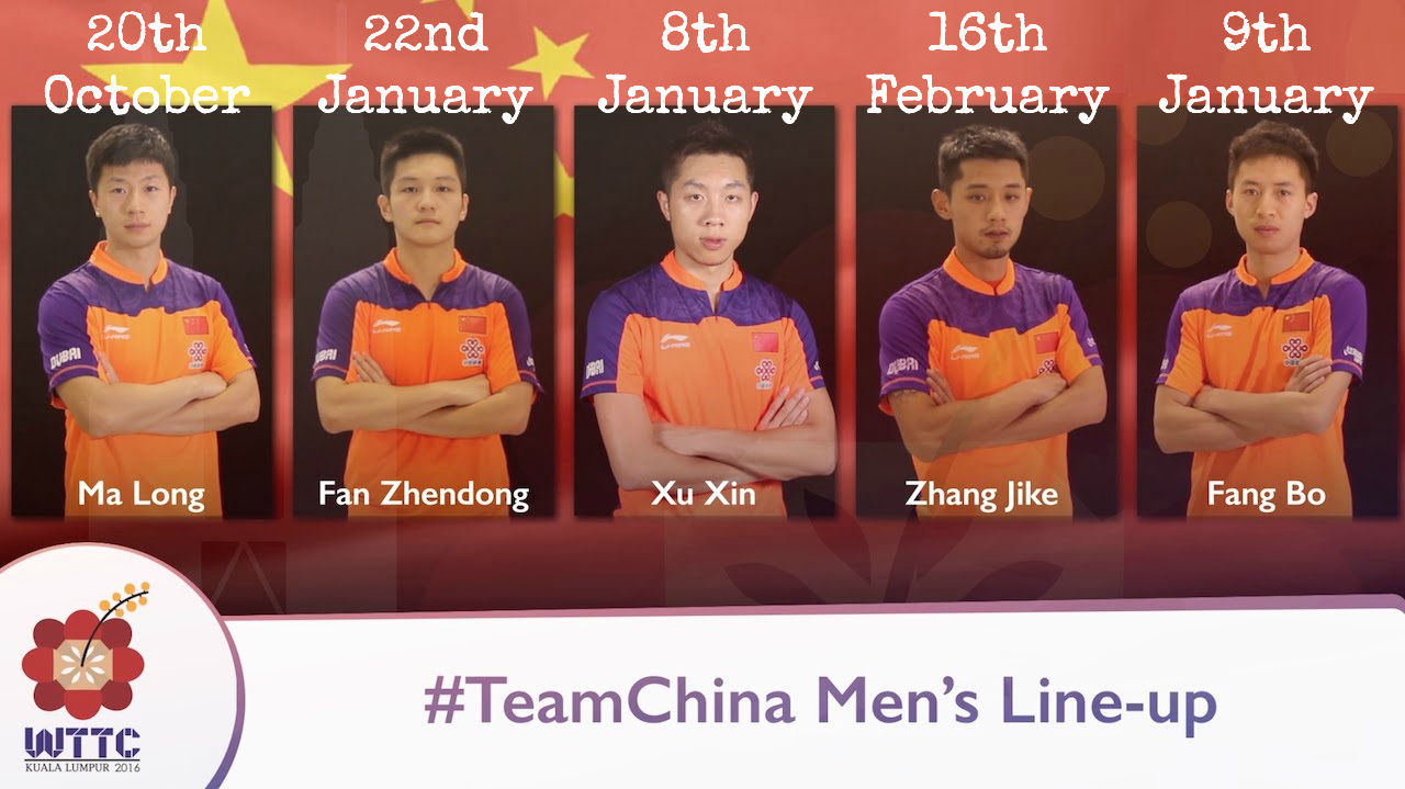 The Relative Age Effect in the Chinese National Table Tennis Team